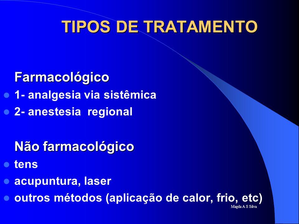 Magda A S Silva TIPOS DE TRATAMENTO Farmacológico 1- analgesia via sistêmica 2- anestesia regional Não farmacológico tens acupuntura, laser outros mét