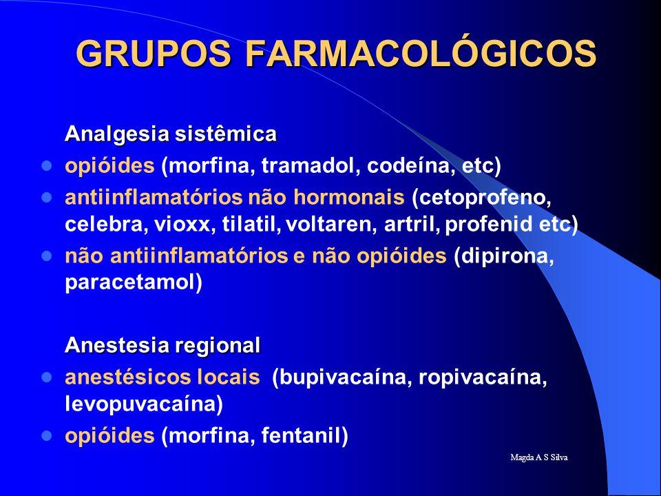 Magda A S Silva GRUPOS FARMACOLÓGICOS Analgesia sistêmica opióides (morfina, tramadol, codeína, etc) antiinflamatórios não hormonais (cetoprofeno, cel
