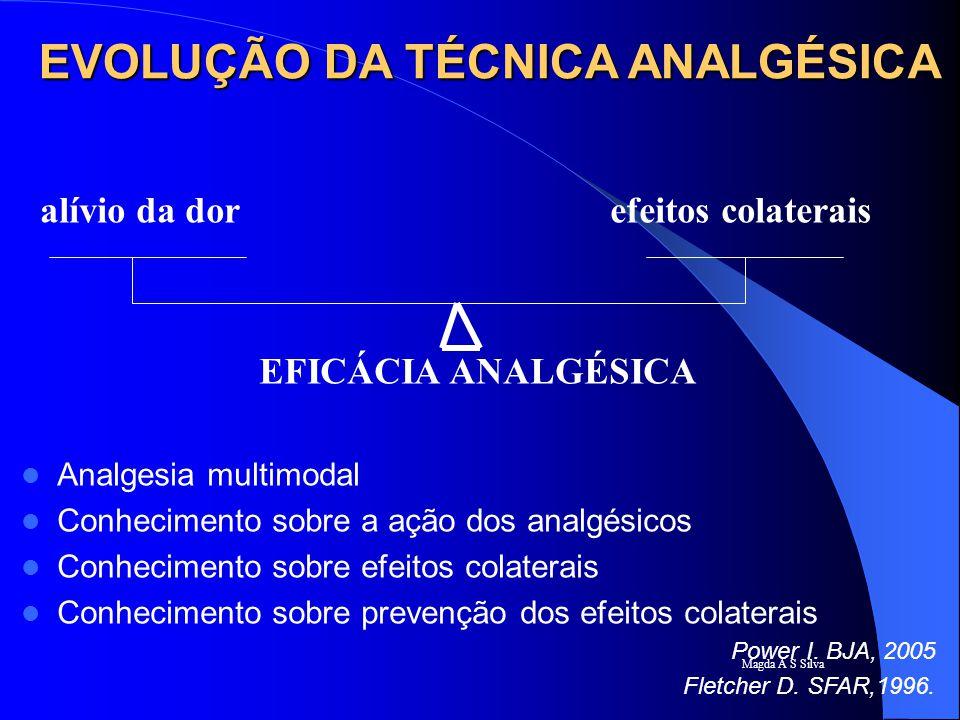 Magda A S Silva EVOLUÇÃO DA TÉCNICA ANALGÉSICA alívio da dor efeitos colaterais EFICÁCIA ANALGÉSICA Analgesia multimodal Conhecimento sobre a ação dos