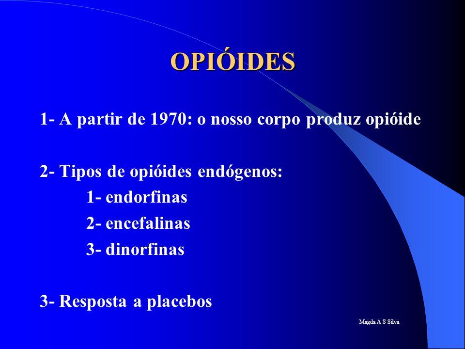 Magda A S Silva OPIÓIDES Derivados do ópio (opióides semi-sintéticos) : –Morfina, codeína e tebaína (fenantrenos) –Papaverina e noscapina (benzilisoquinolinas) Opióides sintéticos: –Levorfanol (derivados da morfina) –Metadona –Pentazocina (benzomorfonas) –Fentanil, meperidina (fenilpiperidinas)
