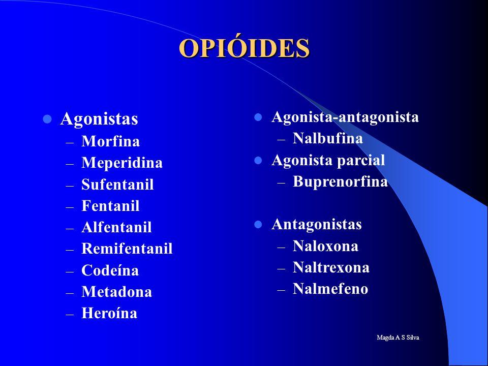 Magda A S Silva OPIÓIDES Agonistas – Morfina – Meperidina – Sufentanil – Fentanil – Alfentanil – Remifentanil – Codeína – Metadona – Heroína Agonista-