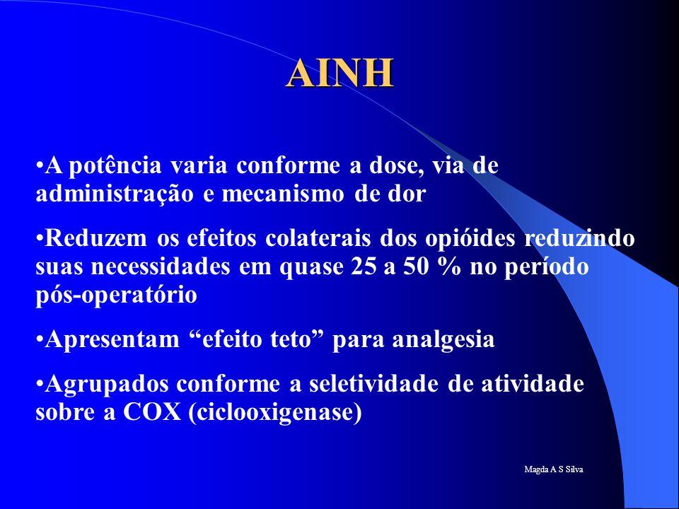 Magda A S Silva AINH A potência varia conforme a dose, via de administração e mecanismo de dor Reduzem os efeitos colaterais dos opióides reduzindo su