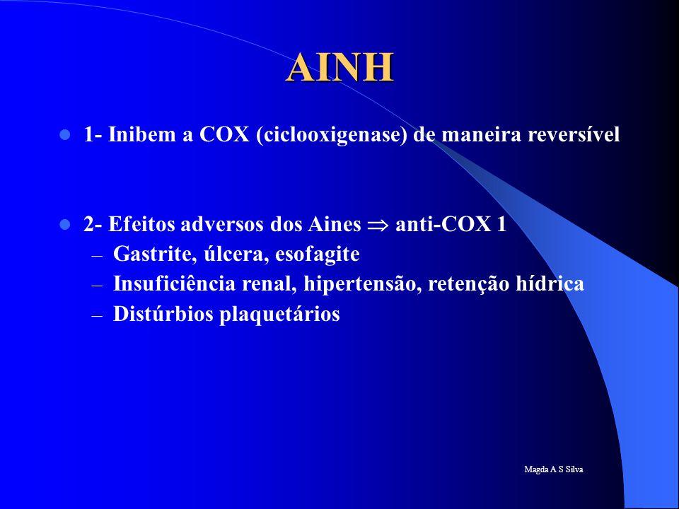 Magda A S Silva AINH anti-COX 1 preferencial – Aspirina – Indometacina – Piroxicam anti-COX não seletivo – Diclofenaco – Ibuprofeno – naproxeno anti-COX 2 preferencial – Meloxicam – Nimesulida anti-COX 2 seletivo – Celecoxib – Rofecoxib – Valdecoxib – Parecoxib