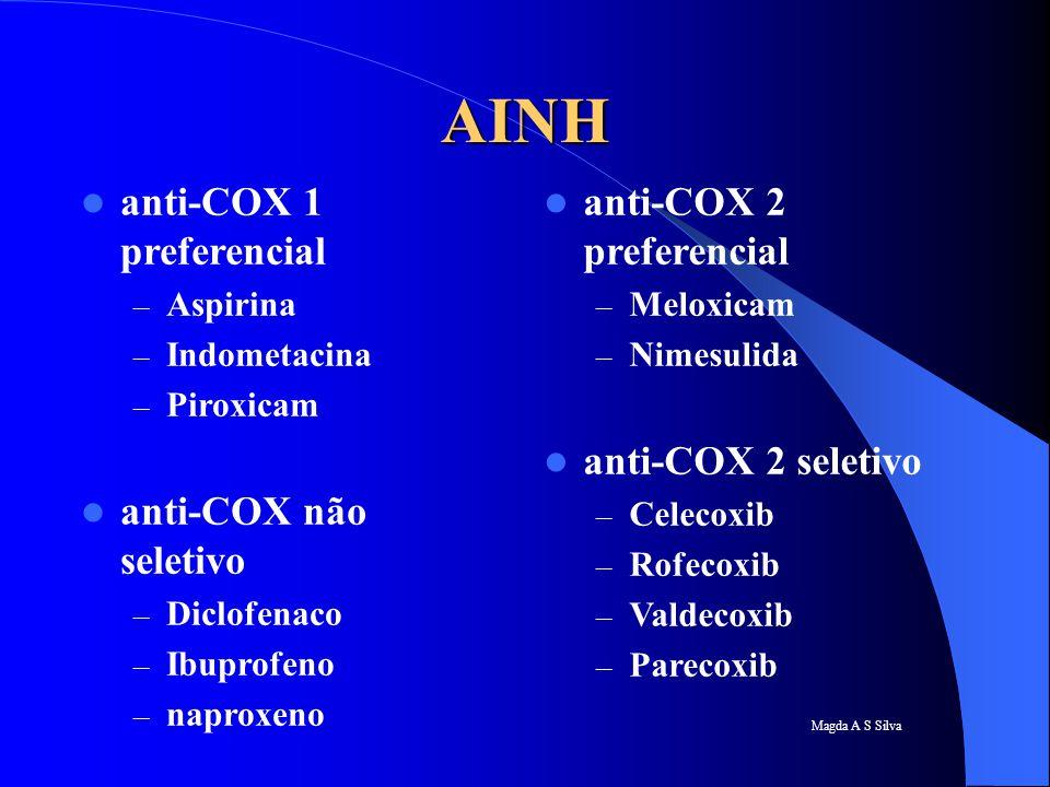 Magda A S Silva AINH anti-COX 1 preferencial – Aspirina – Indometacina – Piroxicam anti-COX não seletivo – Diclofenaco – Ibuprofeno – naproxeno anti-C
