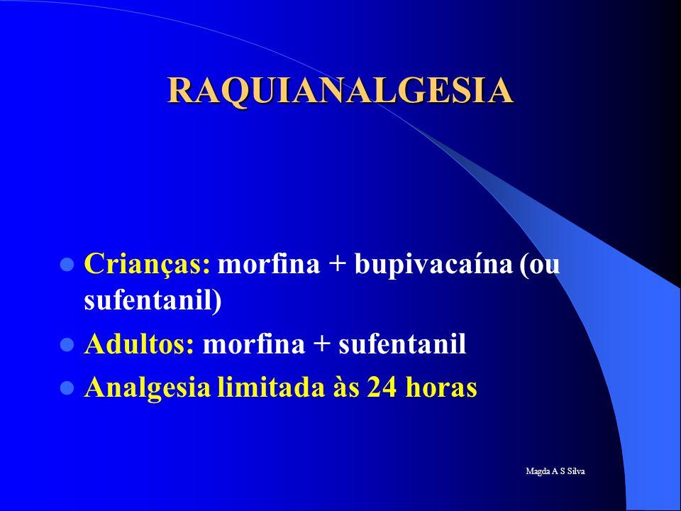 Magda A S Silva RAQUIANALGESIA Crianças: morfina + bupivacaína (ou sufentanil) Adultos: morfina + sufentanil Analgesia limitada às 24 horas
