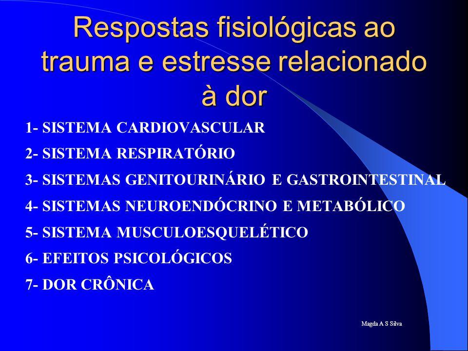Magda A S Silva 1- SISTEMA CARDIOVASCULAR 2- SISTEMA RESPIRATÓRIO 3- SISTEMAS GENITOURINÁRIO E GASTROINTESTINAL 4- SISTEMAS NEUROENDÓCRINO E METABÓLIC