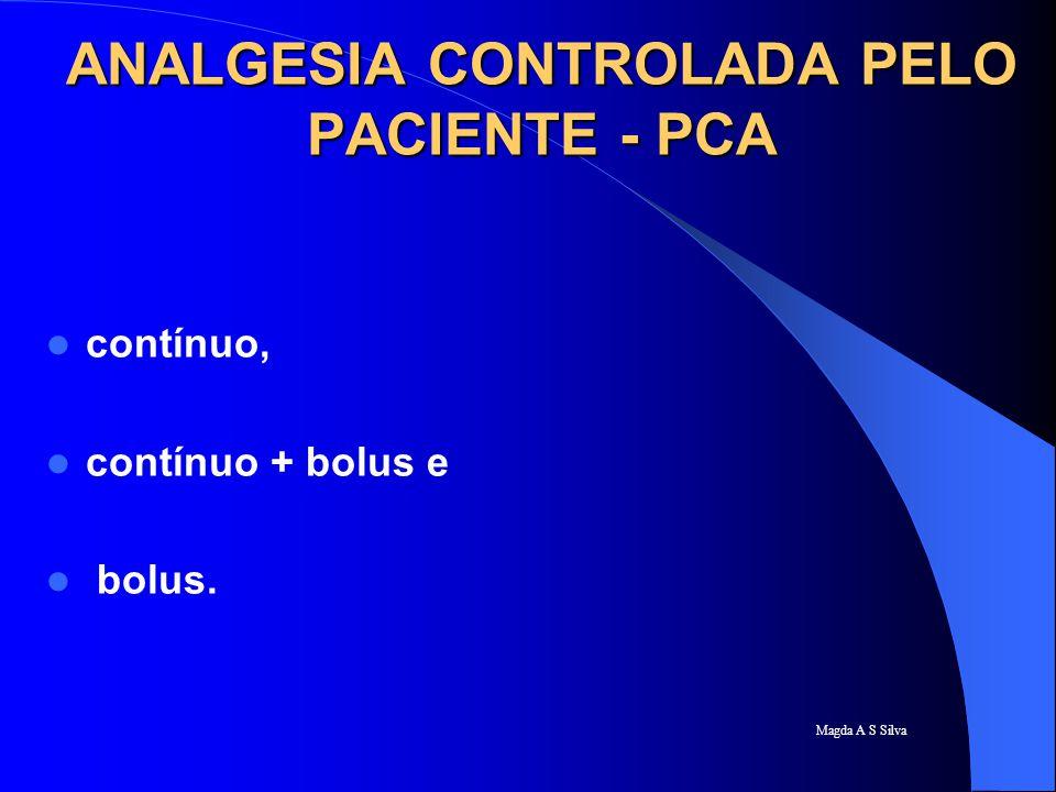 ANALGESIA CONTROLADA PELO PACIENTE - PCA contínuo, contínuo + bolus e bolus.