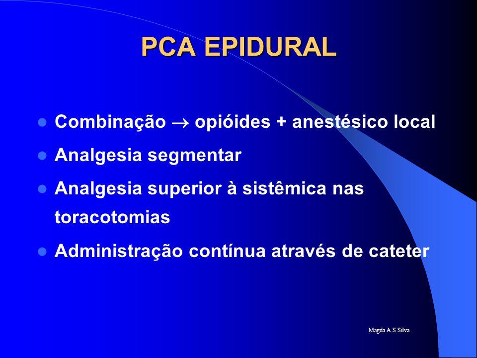 Magda A S Silva PCA EPIDURAL Combinação  opióides + anestésico local Analgesia segmentar Analgesia superior à sistêmica nas toracotomias Administraçã