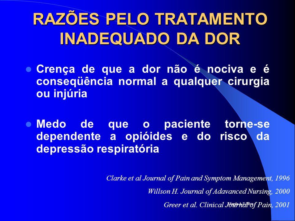 Magda A S Silva RAZÕES PELO TRATAMENTO INADEQUADO DA DOR Crença de que a dor não é nociva e é conseqüência normal a qualquer cirurgia ou injúria Medo
