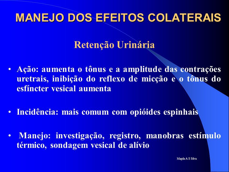 Magda A S Silva Retenção Urinária Ação: aumenta o tônus e a amplitude das contrações uretrais, inibição do reflexo de micção e o tônus do esfíncter ve