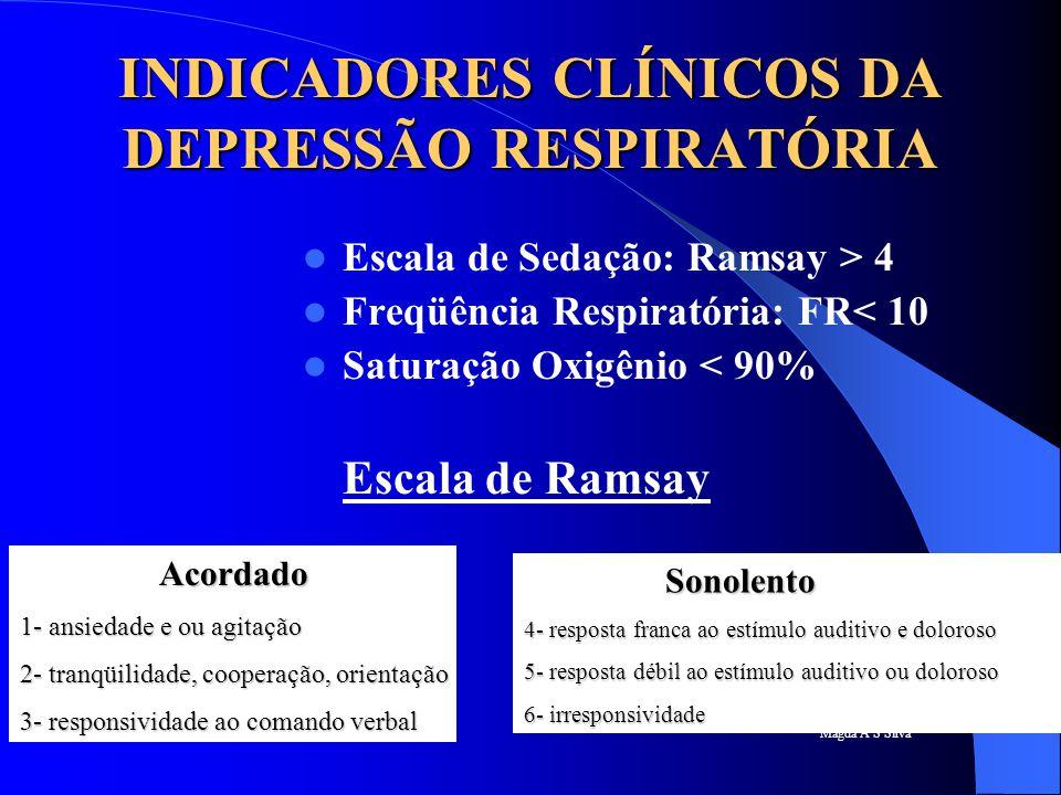 Magda A S Silva INDICADORES CLÍNICOS DA DEPRESSÃO RESPIRATÓRIA Escala de Sedação: Ramsay > 4 Freqüência Respiratória: FR< 10 Saturação Oxigênio < 90%