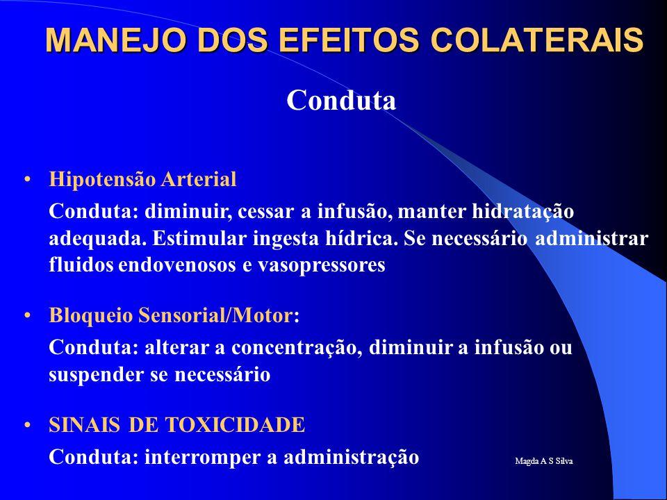 Magda A S Silva Conduta Hipotensão Arterial Conduta: diminuir, cessar a infusão, manter hidratação adequada. Estimular ingesta hídrica. Se necessário