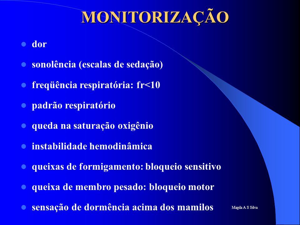 Magda A S Silva MONITORIZAÇÃO dor sonolência (escalas de sedação) freqüência respiratória: fr<10 padrão respiratório queda na saturação oxigênio insta