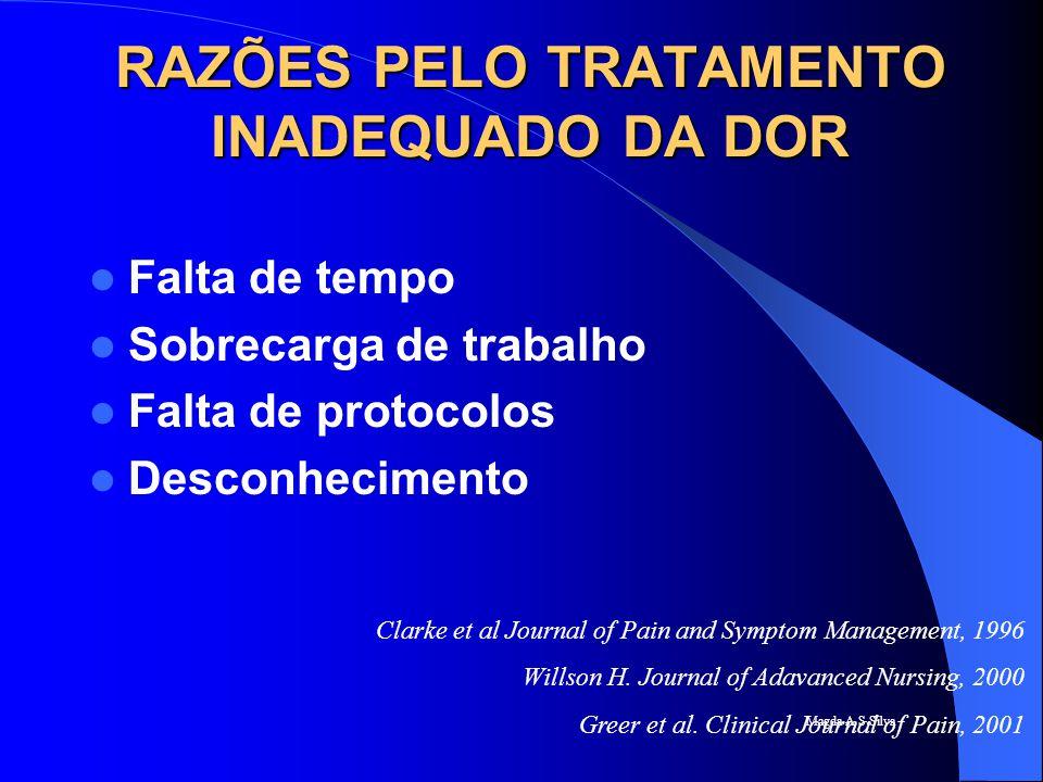 Magda A S Silva RAZÕES PELO TRATAMENTO INADEQUADO DA DOR Subestimação da dor do doente Couling S.Nursing Standard, 2005 Van Niekerk et al.