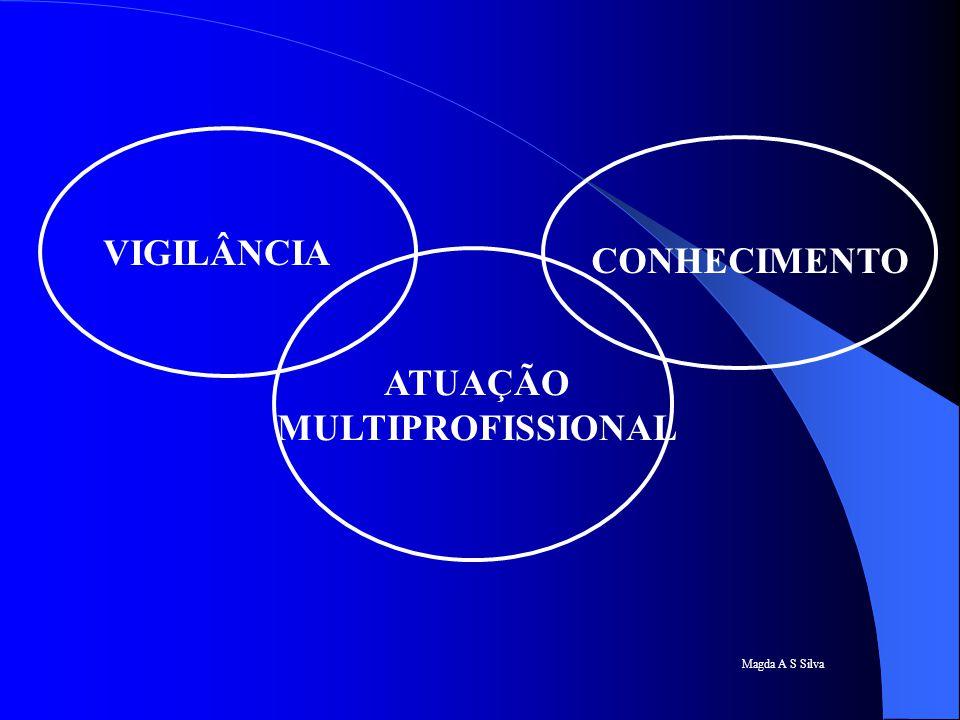 Magda A S Silva VIGILÂNCIA CONHECIMENTO ATUAÇÃO MULTIPROFISSIONAL