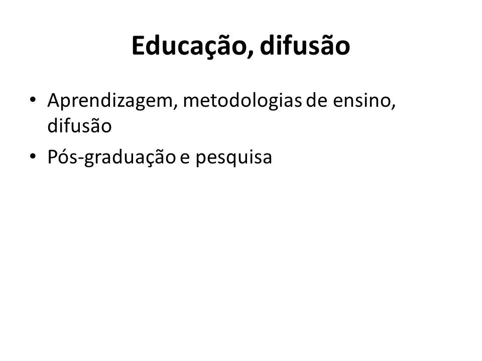 Educação, difusão Aprendizagem, metodologias de ensino, difusão Pós-graduação e pesquisa