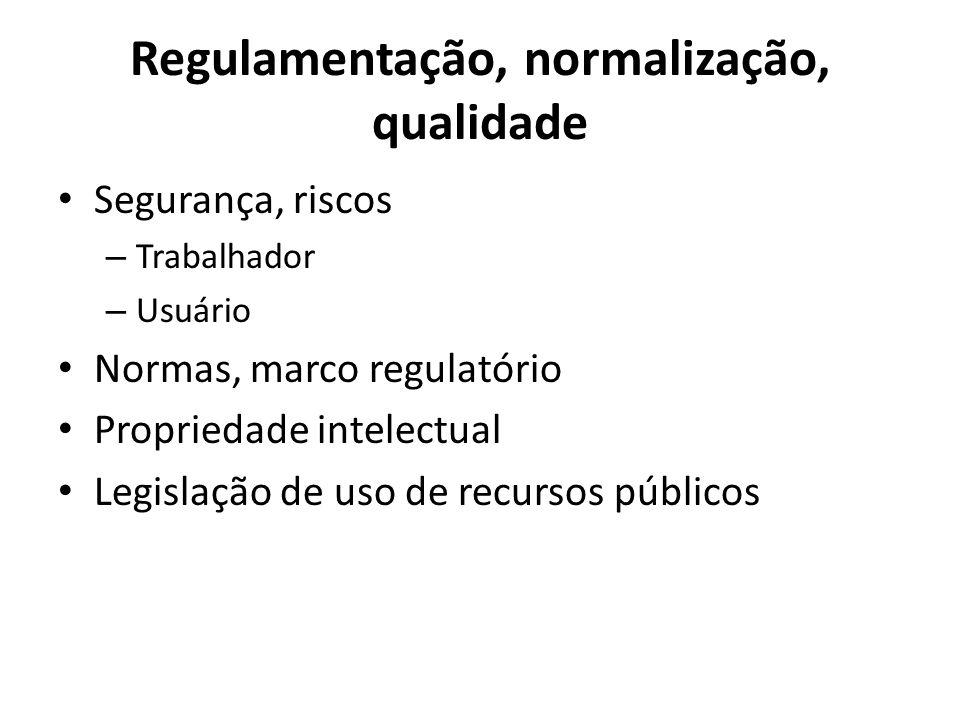 Regulamentação, normalização, qualidade Segurança, riscos – Trabalhador – Usuário Normas, marco regulatório Propriedade intelectual Legislação de uso de recursos públicos