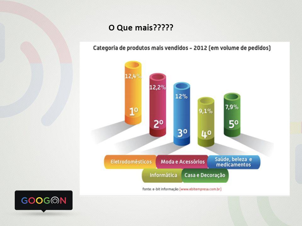PRAÇA – os canais de venda utilizados; a cobertura, a variedade, locais, o estoque disponível e o transporte.