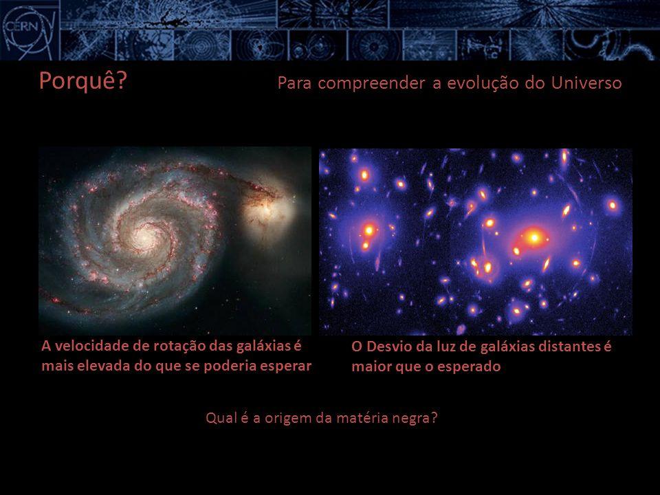 A velocidade de rotação das galáxias é mais elevada do que se poderia esperar O Desvio da luz de galáxias distantes é maior que o esperado Qual é a origem da matéria negra.