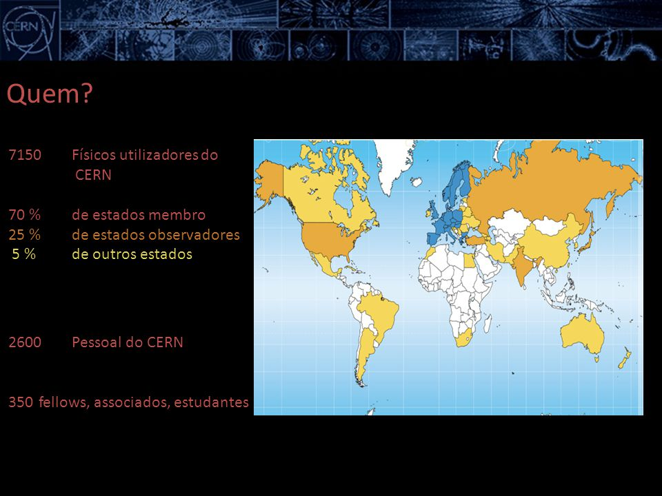 Quem? 7150 Físicos utilizadores do CERN 70 % de estados membro 25 % de estados observadores 5 % de outros estados 2600 Pessoal do CERN 350 fellows, as