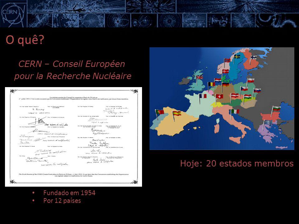 O quê? Fundado em 1954 Por 12 países Hoje: 20 estados membros CERN – Conseil Européen pour la Recherche Nucléaire