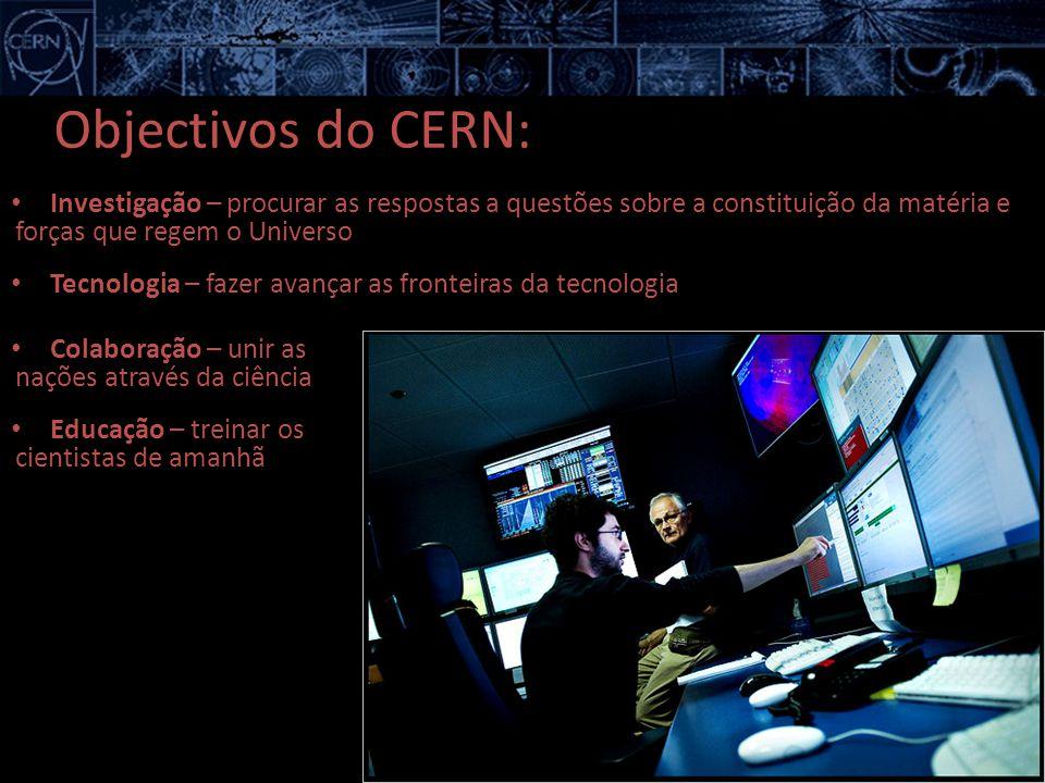 Objectivos do CERN: Colaboração – unir as nações através da ciência Educação – treinar os cientistas de amanhã Investigação – procurar as respostas a questões sobre a constituição da matéria e forças que regem o Universo Tecnologia – fazer avançar as fronteiras da tecnologia