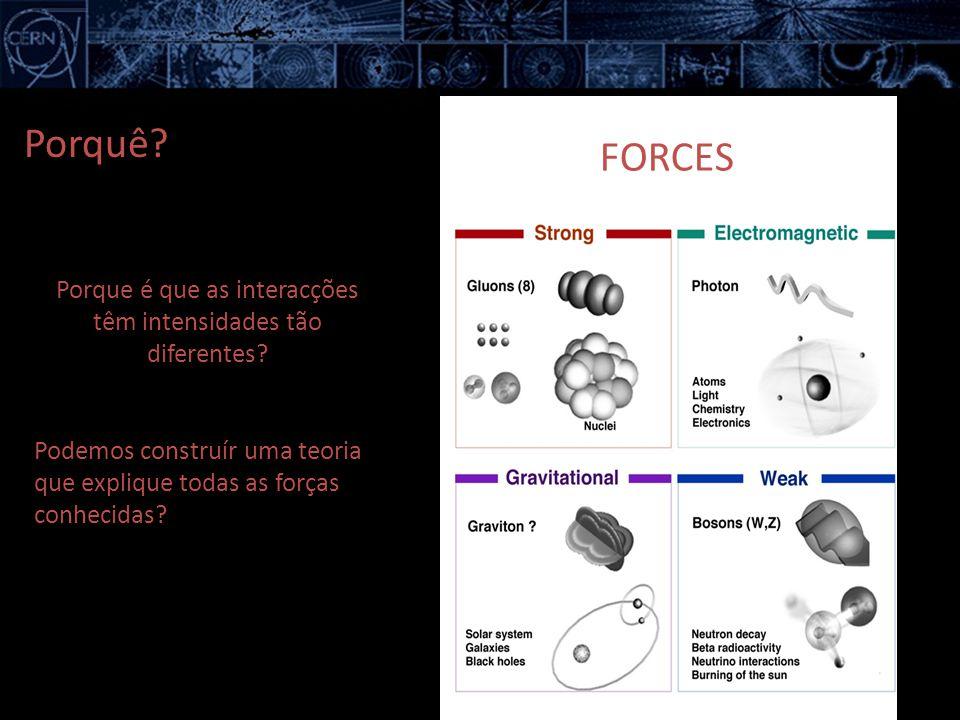 Porquê? FORCES Porque é que as interacções têm intensidades tão diferentes? Podemos construír uma teoria que explique todas as forças conhecidas?
