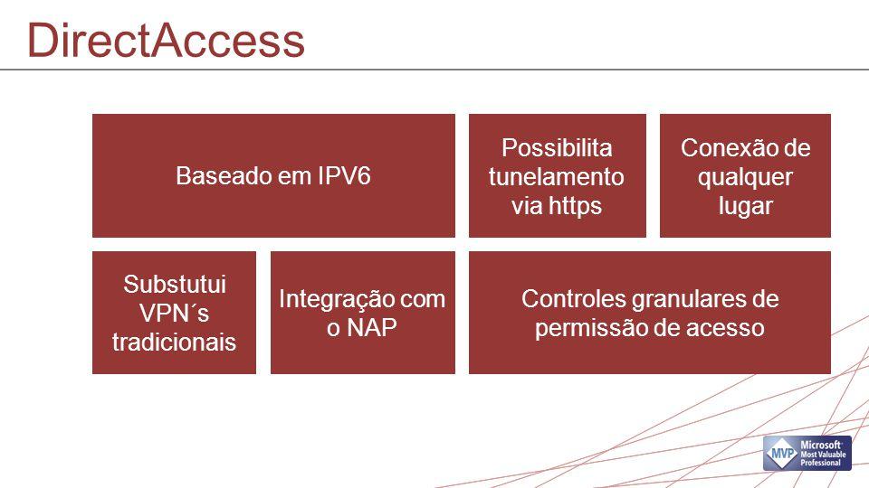 DirectAccess Baseado em IPV6 Controles granulares de permissão de acesso Possibilita tunelamento via https Conexão de qualquer lugar Substutui VPN´s tradicionais Integração com o NAP