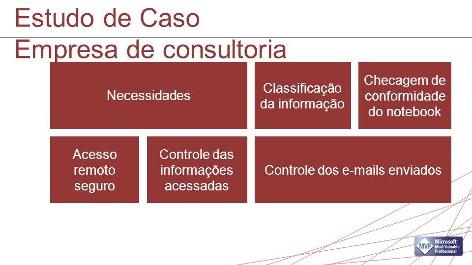 Estudo de Caso Empresa de consultoria Necessidades Controle dos e-mails enviados Classificação da informação Checagem de conformidade do notebook Acesso remoto seguro Controle das informações acessadas