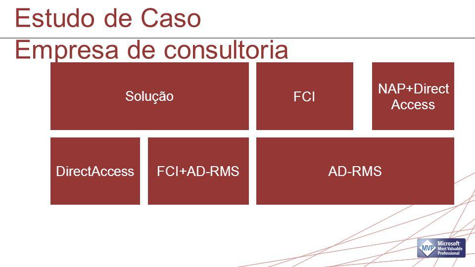 Estudo de Caso Empresa de consultoria Solução AD-RMS FCI NAP+Direct Access DirectAccessFCI+AD-RMS