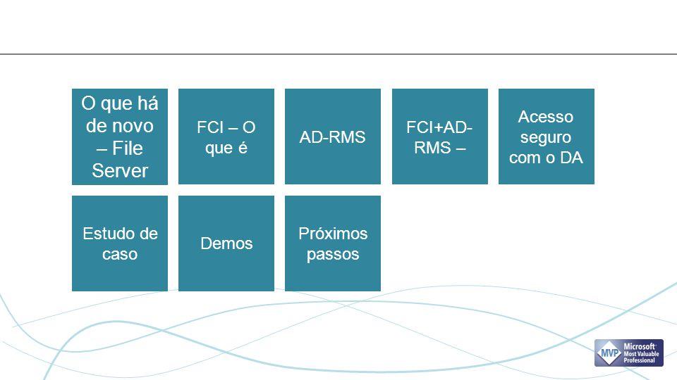 O que há de novo – File Server Estudo de caso FCI – O que é Demos AD-RMS Próximos passos FCI+AD- RMS – Acesso seguro com o DA