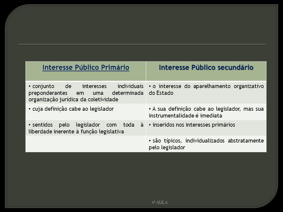 Interesse Público Primário Interesse Público secundário conjunto de interesses individuais preponderantes em uma determinada organização jurídica da c