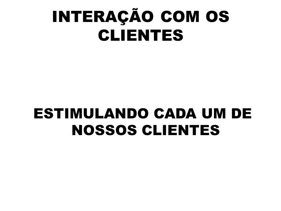 INTERAÇÃO COM OS CLIENTES ESTIMULANDO CADA UM DE NOSSOS CLIENTES