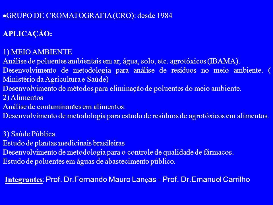  GRUPO DE CROMATOGRAFIA (CRO): desde 1984 APLICAÇÃO: 1) MEIO AMBIENTE Análise de poluentes ambientais em ar, água, solo, etc.