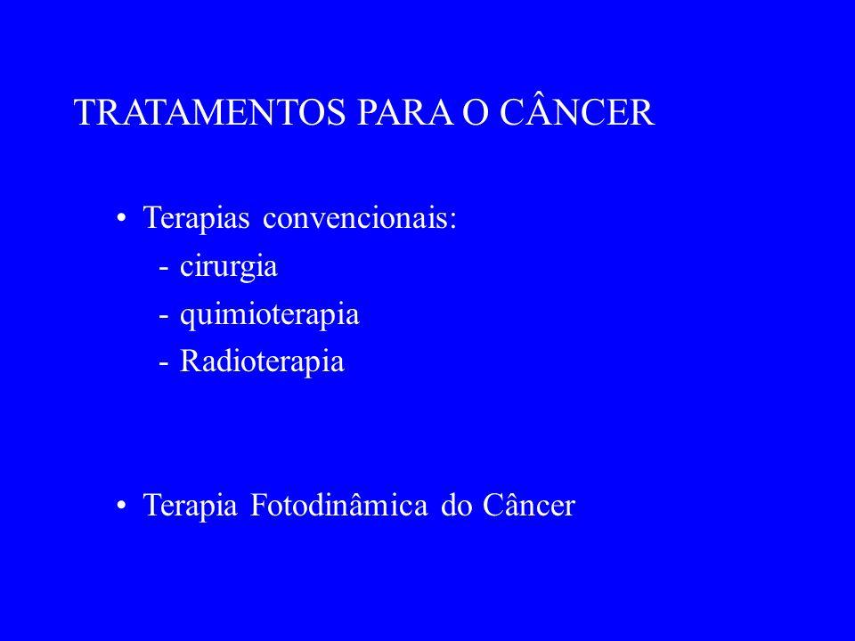 TRATAMENTOS PARA O CÂNCER Terapias convencionais: -cirurgia -quimioterapia -Radioterapia Terapia Fotodinâmica do Câncer