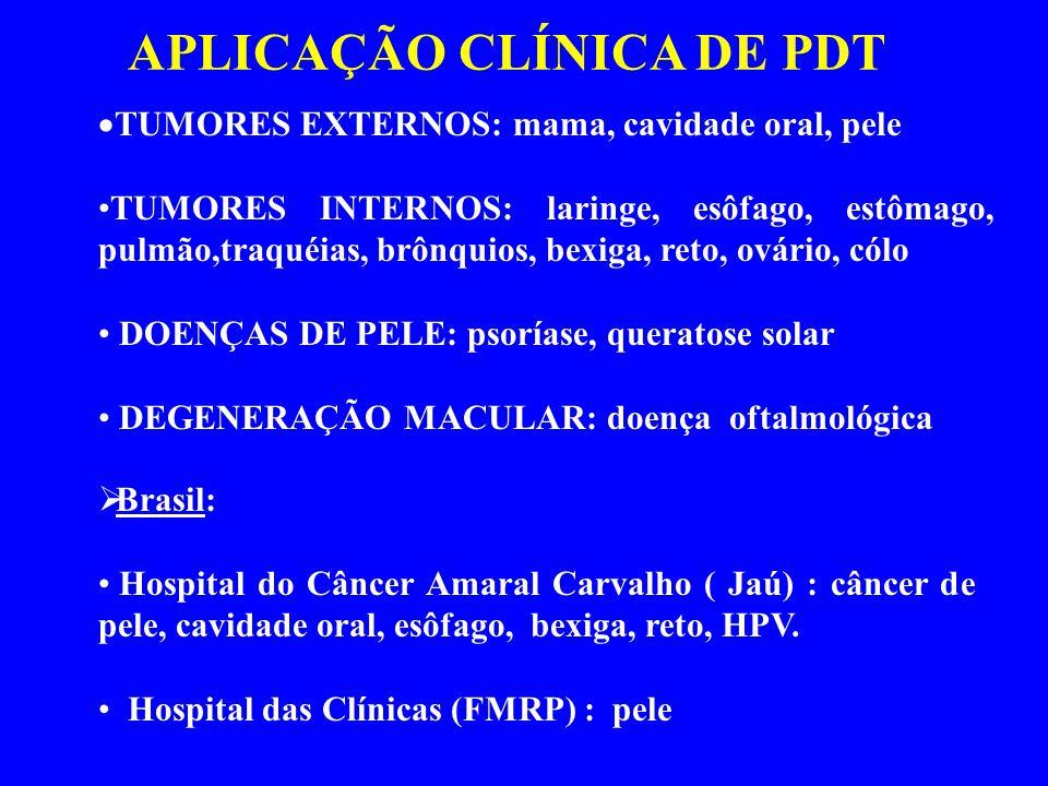 APLICAÇÃO CLÍNICA DE PDT  TUMORES EXTERNOS: mama, cavidade oral, pele TUMORES INTERNOS: laringe, esôfago, estômago, pulmão,traquéias, brônquios, bexiga, reto, ovário, cólo DOENÇAS DE PELE: psoríase, queratose solar DEGENERAÇÃO MACULAR: doença oftalmológica  Brasil: Hospital do Câncer Amaral Carvalho ( Jaú) : câncer de pele, cavidade oral, esôfago, bexiga, reto, HPV.
