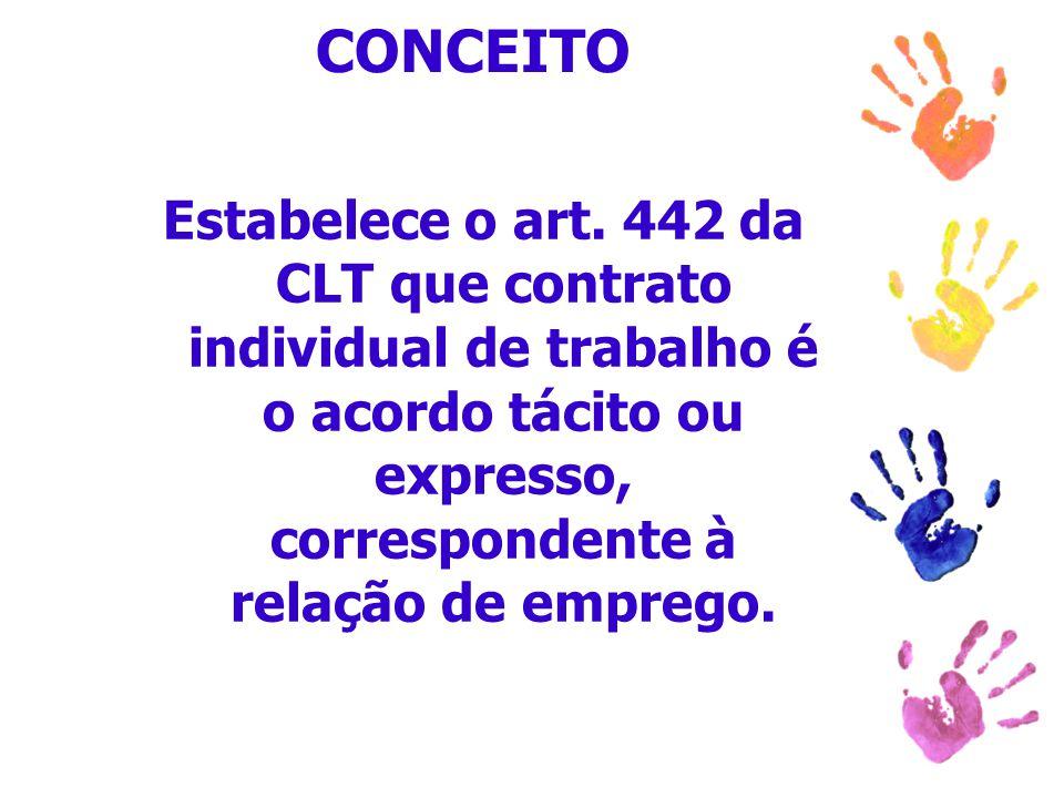 CONCEITO Estabelece o art. 442 da CLT que contrato individual de trabalho é o acordo tácito ou expresso, correspondente à relação de emprego.