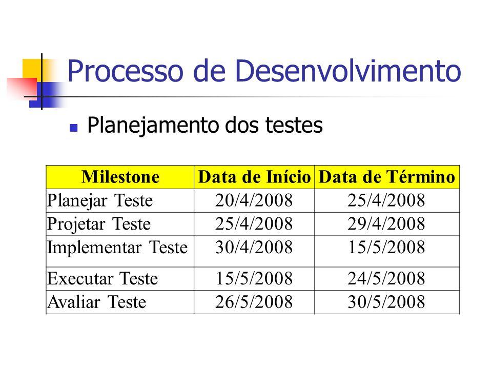 Processo de Desenvolvimento Planejamento dos testes MilestoneData de InícioData de Término Planejar Teste20/4/200825/4/2008 Projetar Teste25/4/200829/