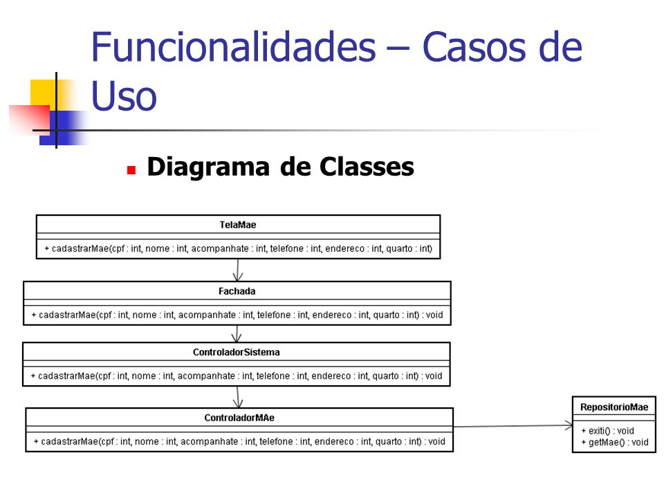 Funcionalidades – Casos de Uso Diagrama de Classes