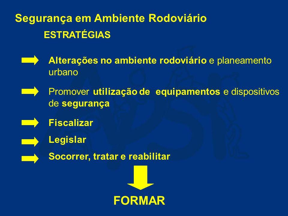 Creche Jardim Infância Escola ATL Rodoviário.peão.passageiro.condutora Tempos Livres não org.