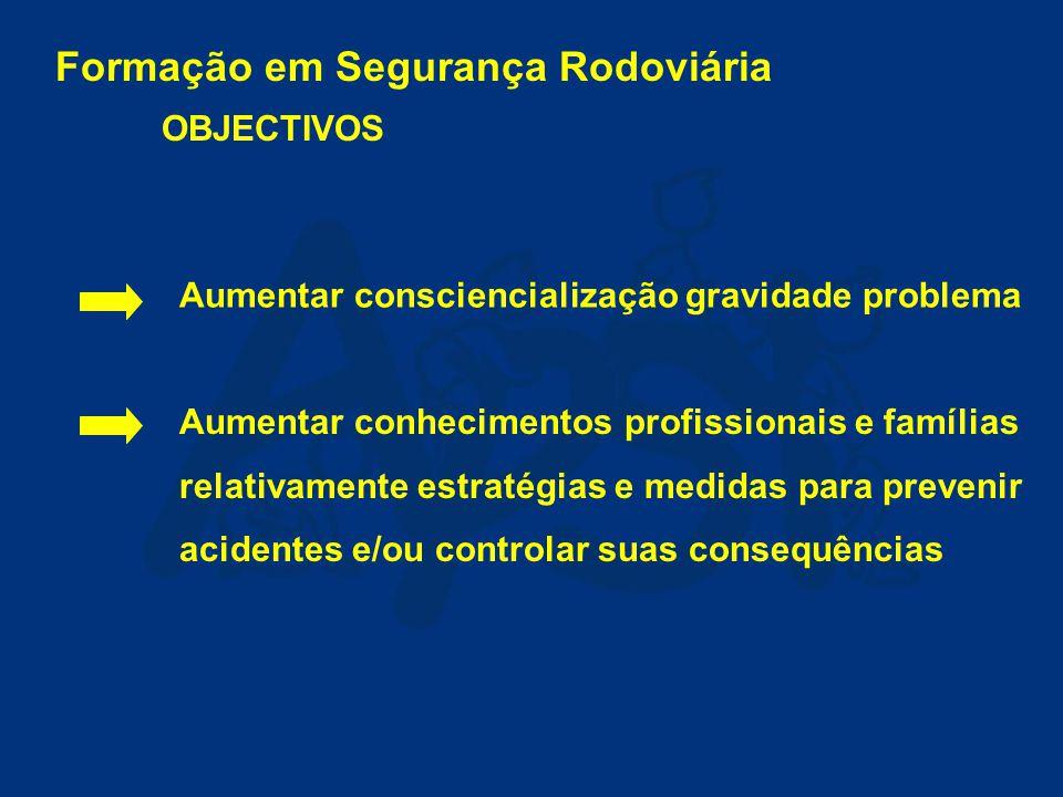 Segurança em Ambiente Rodoviário ESTRATÉGIAS Alterações no ambiente rodoviário e planeamento urbano Promover utilização de equipamentos e dispositivos de segurança Legislar Fiscalizar FORMAR Socorrer, tratar e reabilitar