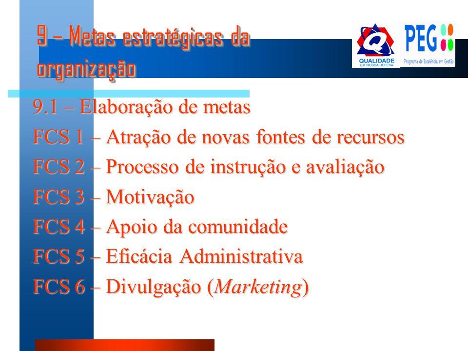 9 – Metas estratégicas da organização 9.1 – Elaboração de metas FCS 1 – Atração de novas fontes de recursos FCS 2 – Processo de instrução e avaliação