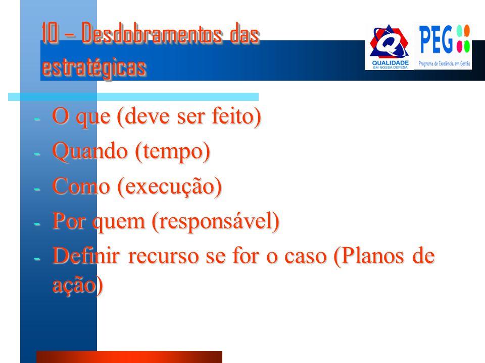 10 – Desdobramentos das estratégicas - O que (deve ser feito) - Quando (tempo) - Como (execução) - Por quem (responsável) - Definir recurso se for o c