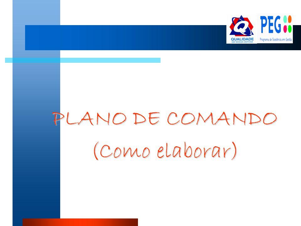 1.Introdução 2. Processo de Elaboração do Plano 3.