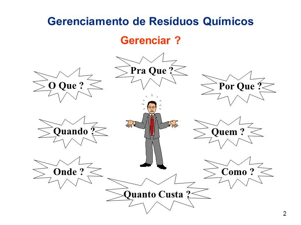 Grupo A: Infectantes Grupo B: Químicos Grupo C: Radioativos Grupo D: Domiciliares Grupo E: Perfurocortantes RESÍDUOSRESÍDUOS RESÍDUOSRESÍDUOS RDC ANVISA 306/04 RESOLUÇÃO CONAMA 358/05 O Que Gerenciar.