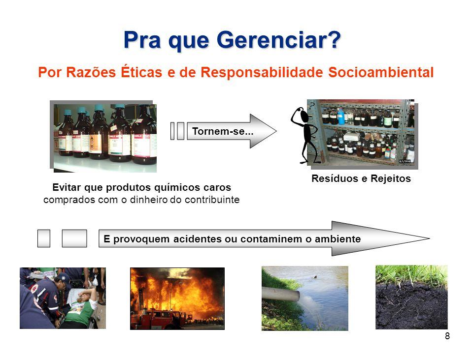 Por Razões Éticas e de Responsabilidade Socioambiental Pra que Gerenciar? Resíduos e Rejeitos Evitar que produtos químicos caros comprados com o dinhe