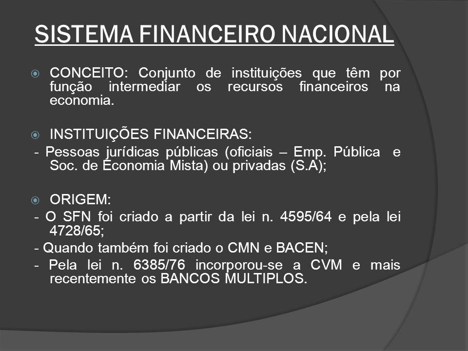 SISTEMA FINANCEIRO NACIONAL  CONCEITO: Conjunto de instituições que têm por função intermediar os recursos financeiros na economia.  INSTITUIÇÕES FI