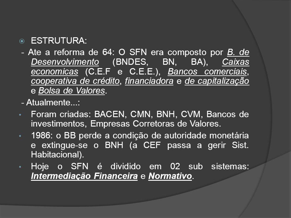  ESTRUTURA: - Ate a reforma de 64: O SFN era composto por B. de Desenvolvimento (BNDES, BN, BA), Caixas economicas (C.E.F e C.E.E.), Bancos comerciai