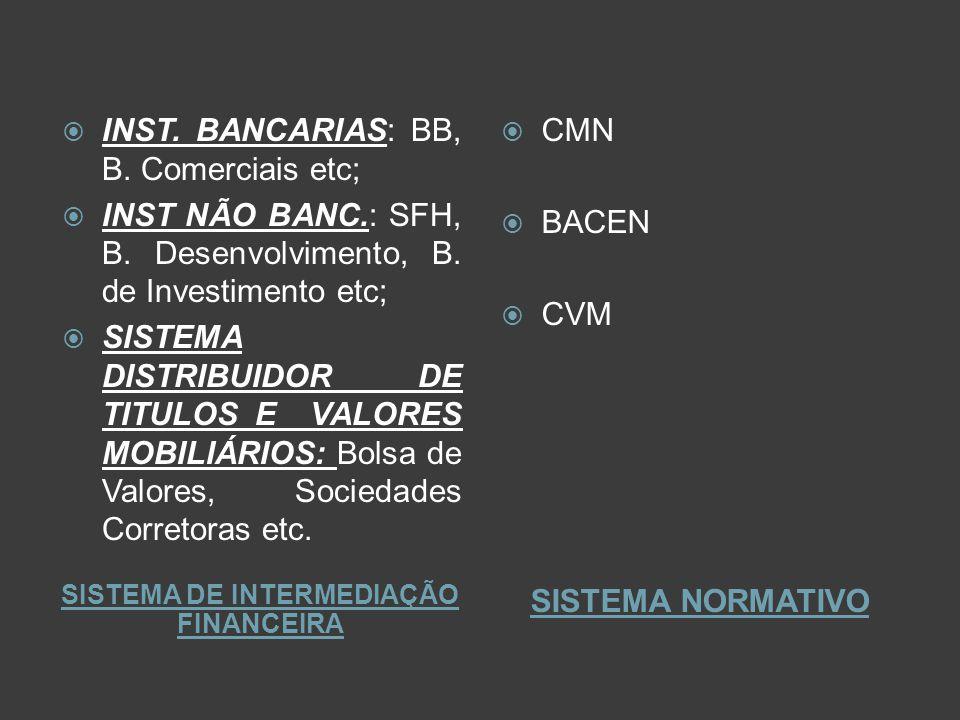 SISTEMA DE INTERMEDIAÇÃO FINANCEIRA SISTEMA NORMATIVO  INST. BANCARIAS: BB, B. Comerciais etc;  INST NÃO BANC.: SFH, B. Desenvolvimento, B. de Inves