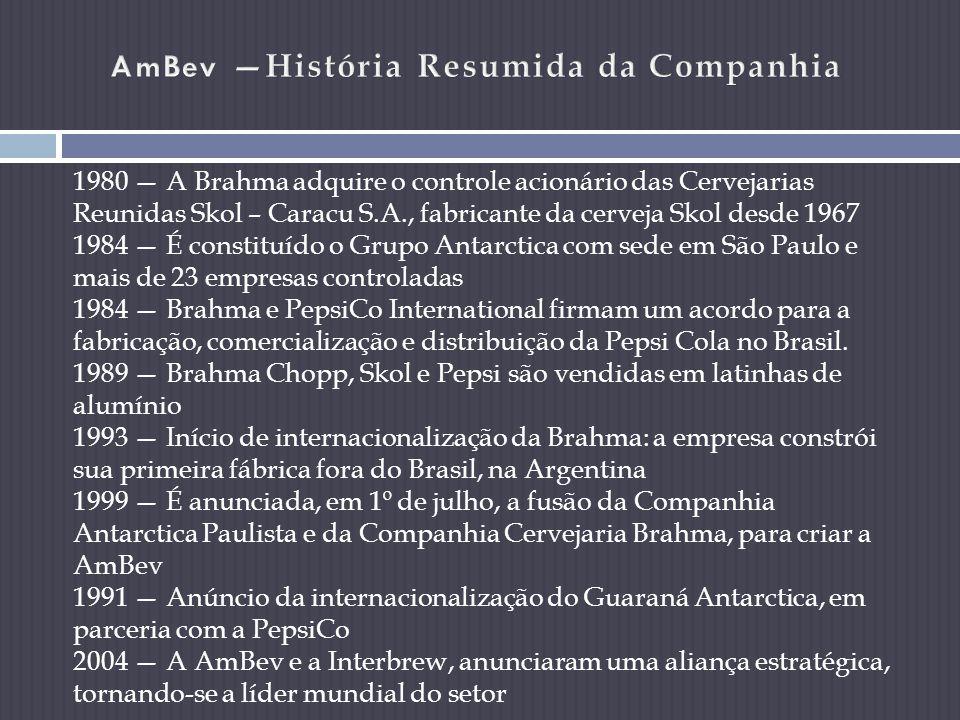 1980 — A Brahma adquire o controle acionário das Cervejarias Reunidas Skol – Caracu S.A., fabricante da cerveja Skol desde 1967 1984 — É constituído o Grupo Antarctica com sede em São Paulo e mais de 23 empresas controladas 1984 — Brahma e PepsiCo International firmam um acordo para a fabricação, comercialização e distribuição da Pepsi Cola no Brasil.